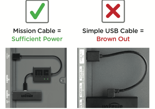 Avoid Simple USB Cables
